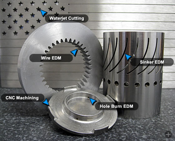 What Is Wire Edm | Milco Wire Edm Edm Machining Edm Services Electrical Discharge